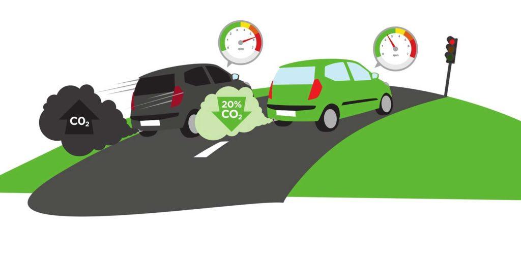 Eco Driving: Οδηγήστε έξυπνα και οικολογικά